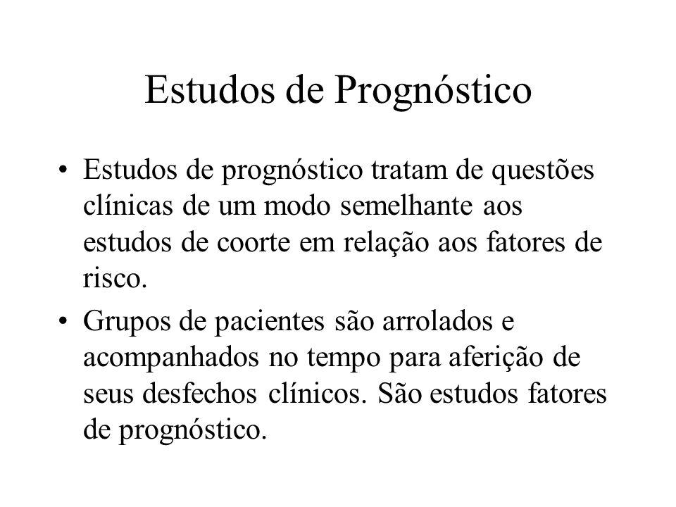 Estudos de Prognóstico Estudos de prognóstico tratam de questões clínicas de um modo semelhante aos estudos de coorte em relação aos fatores de risco.