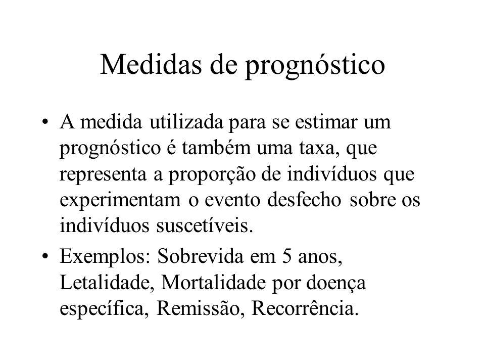 Medidas de prognóstico A medida utilizada para se estimar um prognóstico é também uma taxa, que representa a proporção de indivíduos que experimentam