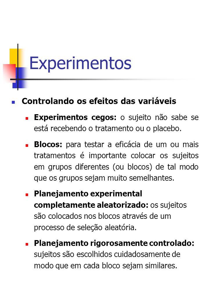 Experimentos Controlando os efeitos das variáveis Experimentos cegos: o sujeito não sabe se está recebendo o tratamento ou o placebo.