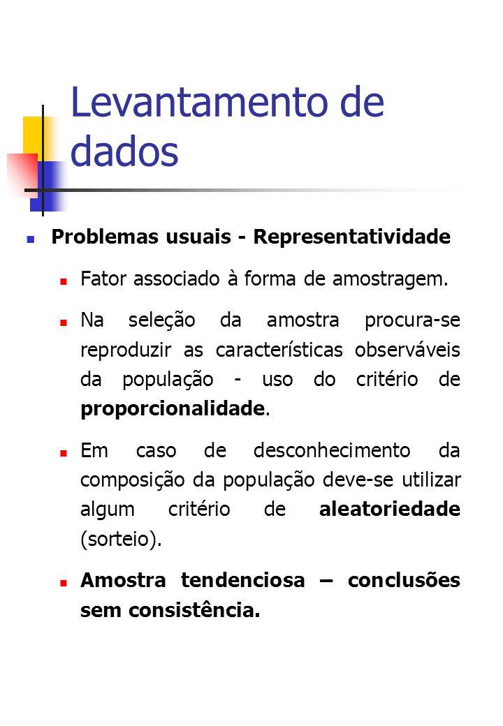 Levantamento de dados Problemas usuais - Representatividade Fator associado à forma de amostragem.
