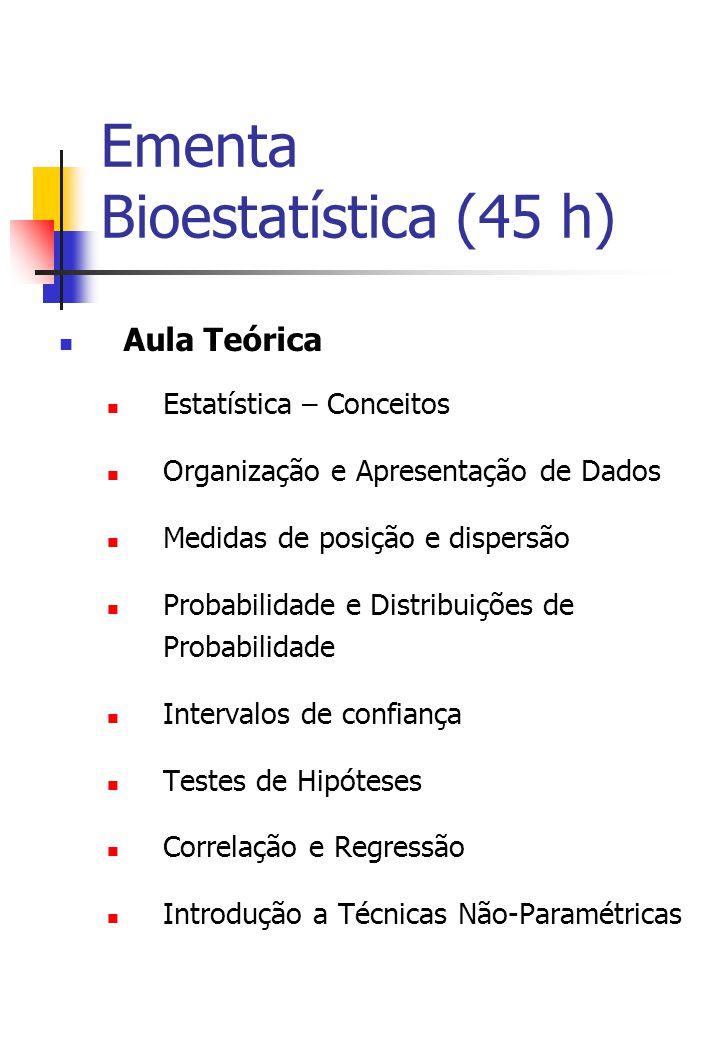 Ementa Bioestatística (45 h) Aula Teórica Estatística – Conceitos Organização e Apresentação de Dados Medidas de posição e dispersão Probabilidade e Distribuições de Probabilidade Intervalos de confiança Testes de Hipóteses Correlação e Regressão Introdução a Técnicas Não-Paramétricas