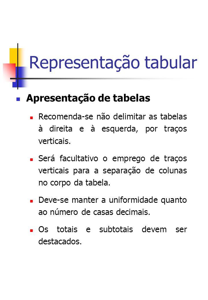 Representação tabular Apresentação de tabelas Recomenda-se não delimitar as tabelas à direita e à esquerda, por traços verticais.