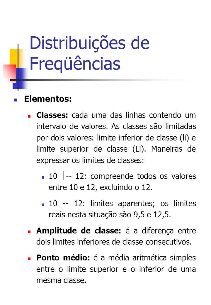 Distribuições de Freqüências Elementos: Classes: cada uma das linhas contendo um intervalo de valores.