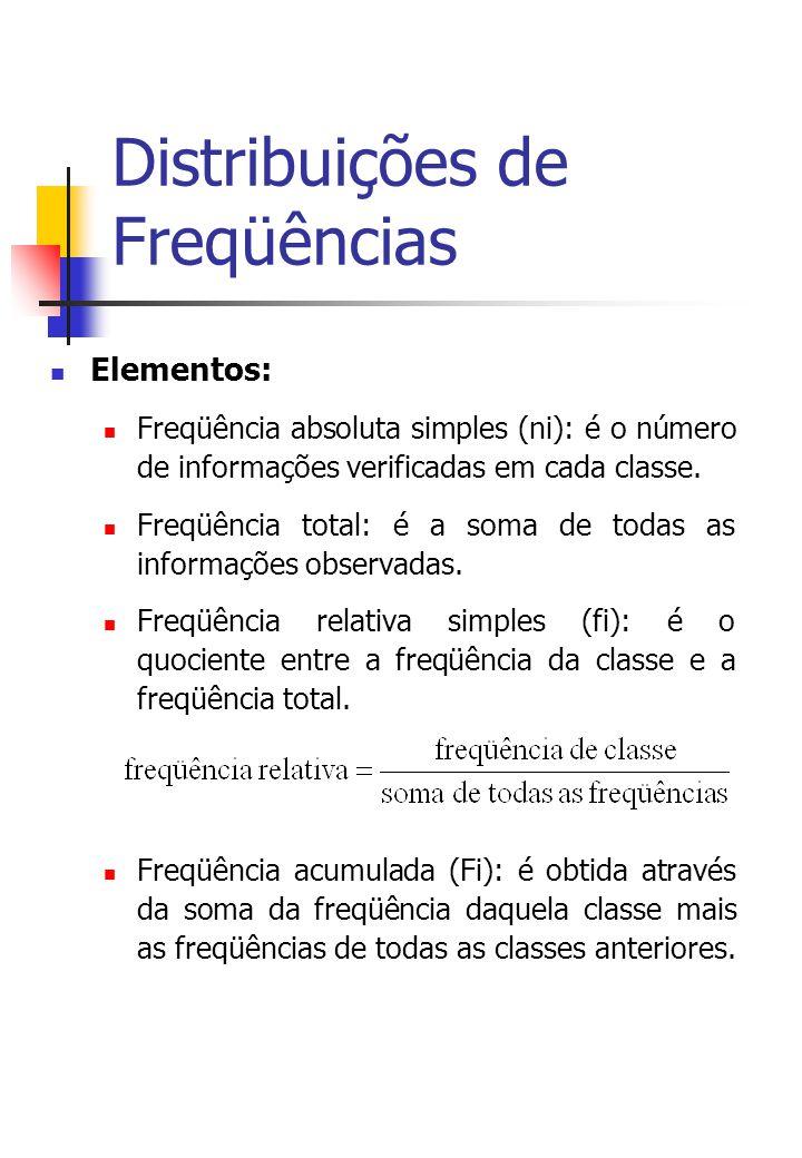 Distribuições de Freqüências Elementos: Freqüência absoluta simples (ni): é o número de informações verificadas em cada classe.