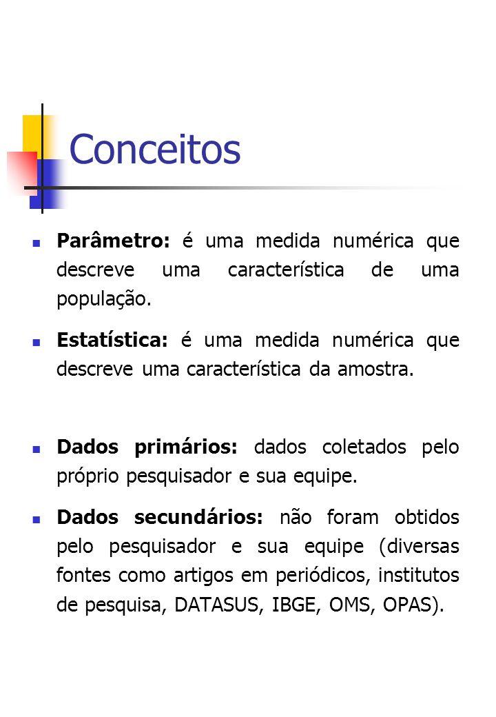 Conceitos Censo: é uma coleção de dados relativos a todos os elementos de uma população.