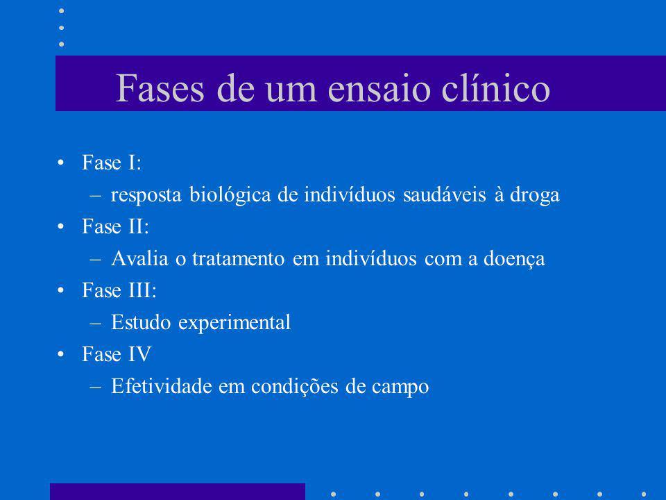 Fases de um ensaio clínico Fase I: –resposta biológica de indivíduos saudáveis à droga Fase II: –Avalia o tratamento em indivíduos com a doença Fase I