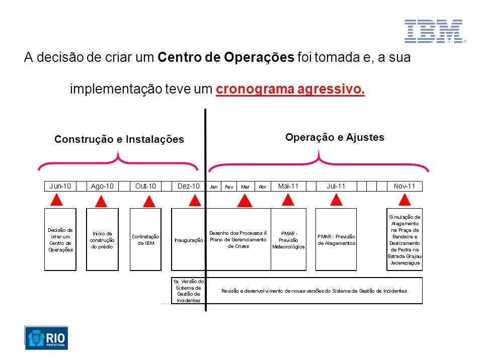 A decisão de criar um Centro de Operações foi tomada e, a sua implementação teve um cronograma agressivo.