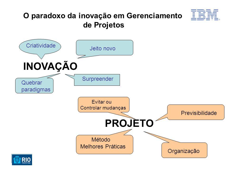 Onde a inovação aparece nos projetos .