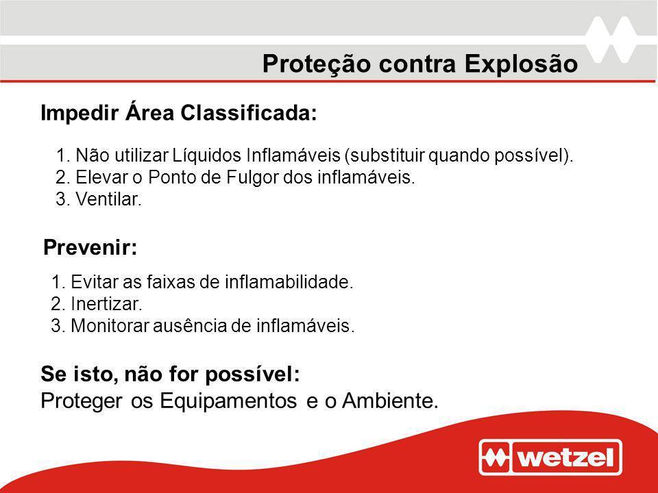 Proteção contra Explosão Impedir Área Classificada: 1. Não utilizar Líquidos Inflamáveis (substituir quando possível). 2. Elevar o Ponto de Fulgor dos
