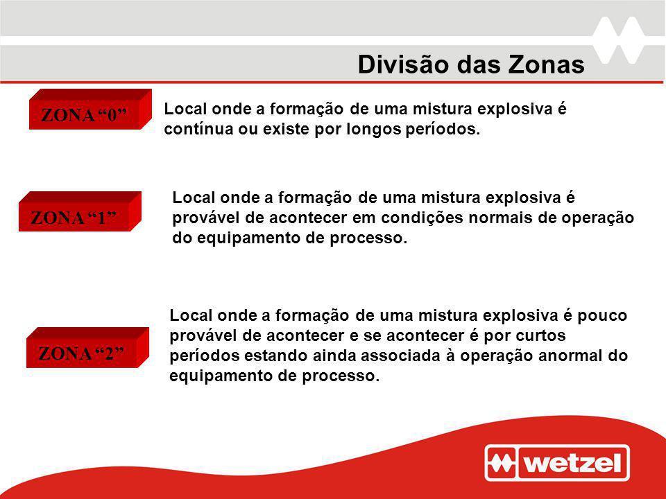 Divisão das Zonas Local onde a formação de uma mistura explosiva é contínua ou existe por longos períodos. Local onde a formação de uma mistura explos