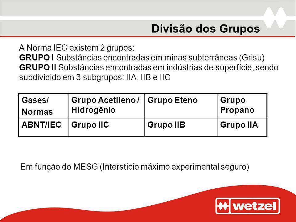Divisão dos Grupos A Norma IEC existem 2 grupos: GRUPO I Substâncias encontradas em minas subterrâneas (Grisu) GRUPO II Substâncias encontradas em ind