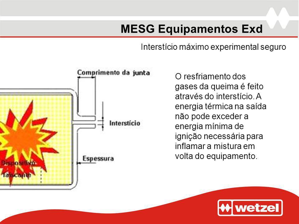 MESG Equipamentos Exd O resfriamento dos gases da queima é feito através do interstício. A energia térmica na saída não pode exceder a energia mínima