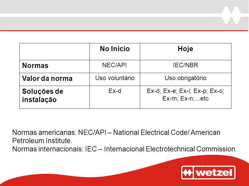 No InícioHoje Normas NEC/APIIEC/NBR Valor da norma Uso voluntárioUso obrigatório Soluções de instalação Ex-dEx-d; Ex-e; Ex-i; Ex-p; Ex-o; Ex-m; Ex-n;.