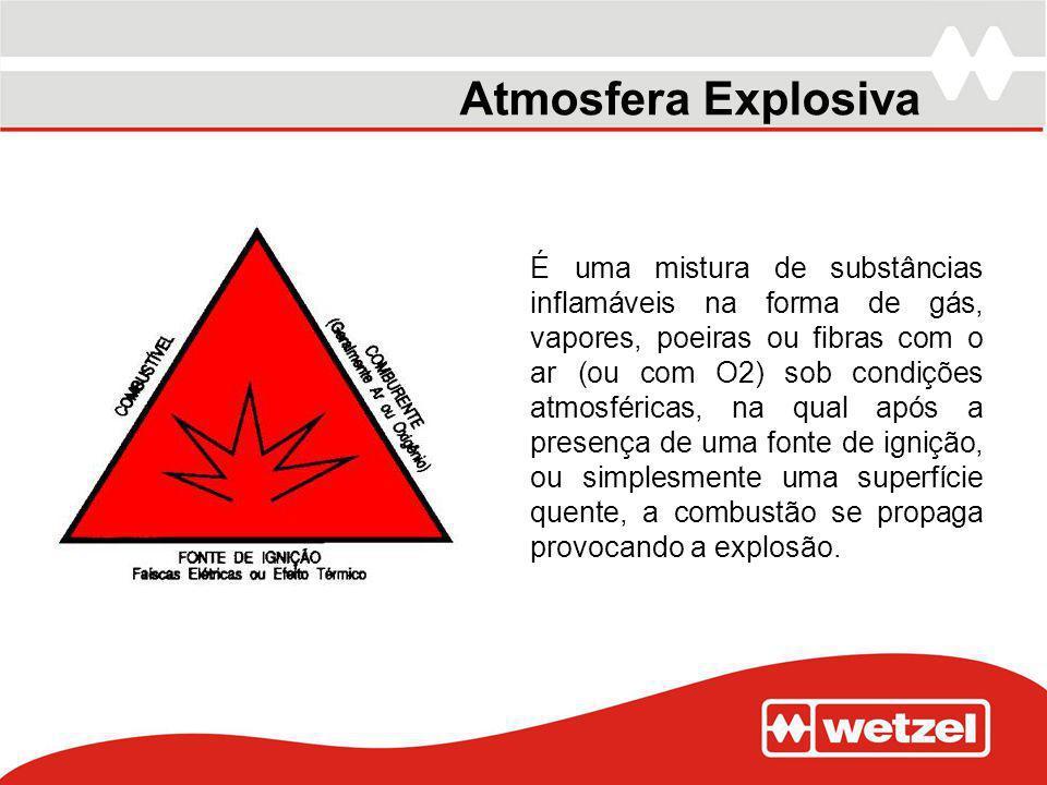 É uma mistura de substâncias inflamáveis na forma de gás, vapores, poeiras ou fibras com o ar (ou com O2) sob condições atmosféricas, na qual após a p