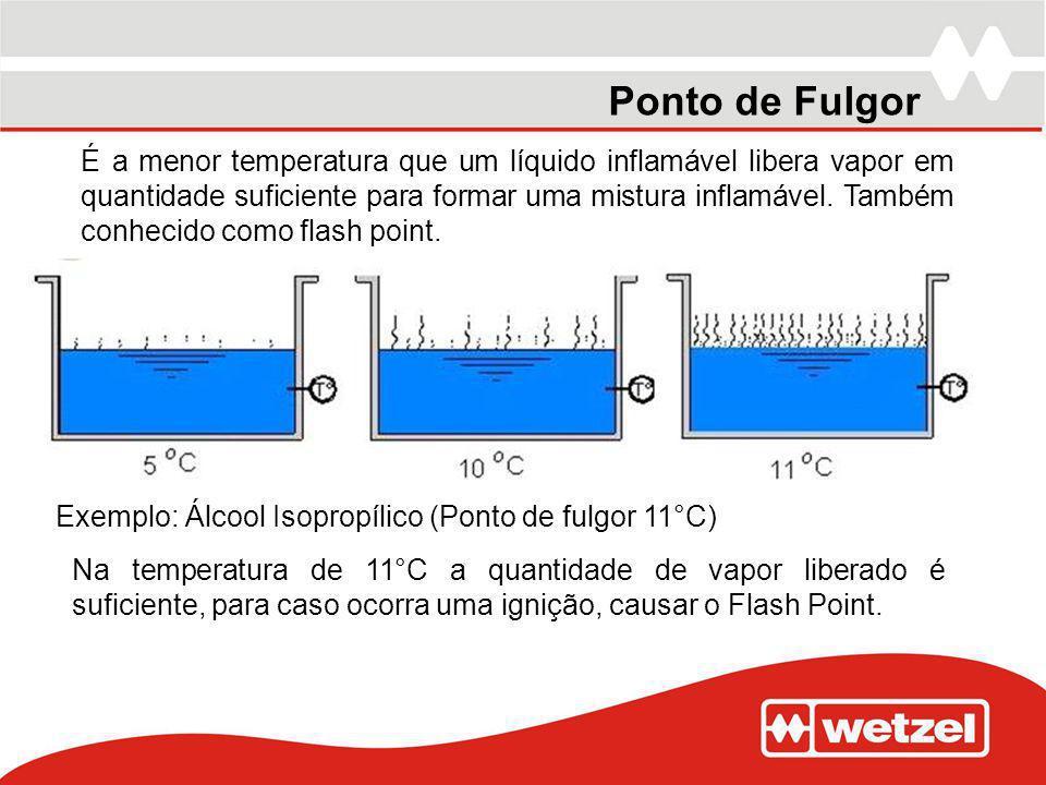 É a menor temperatura que um líquido inflamável libera vapor em quantidade suficiente para formar uma mistura inflamável. Também conhecido como flash
