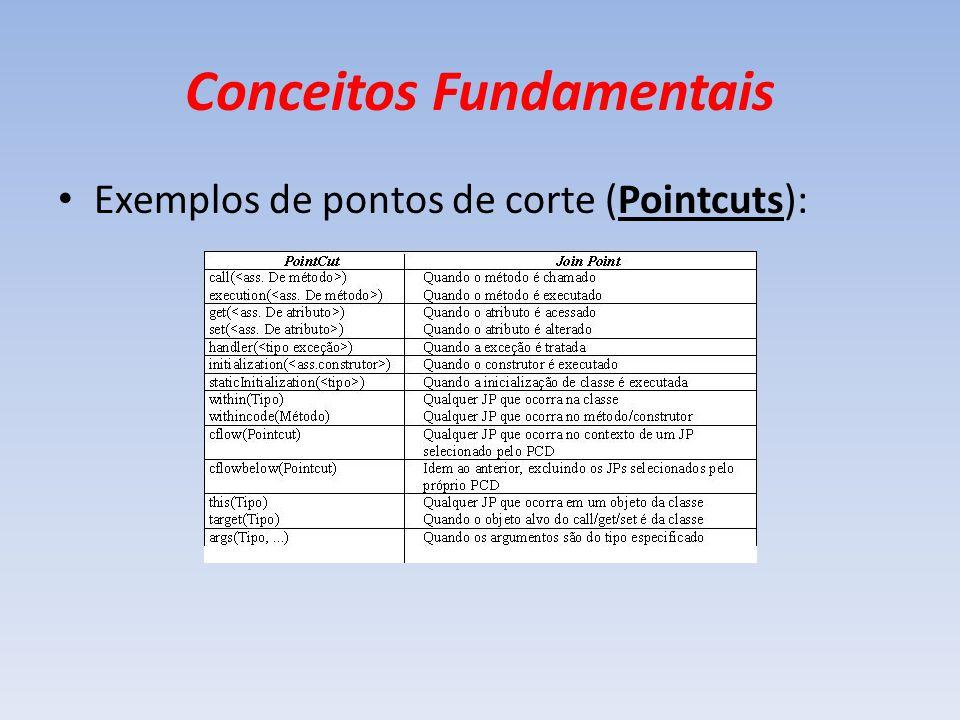 Conceitos Fundamentais Exemplos de pontos de corte (Pointcuts):