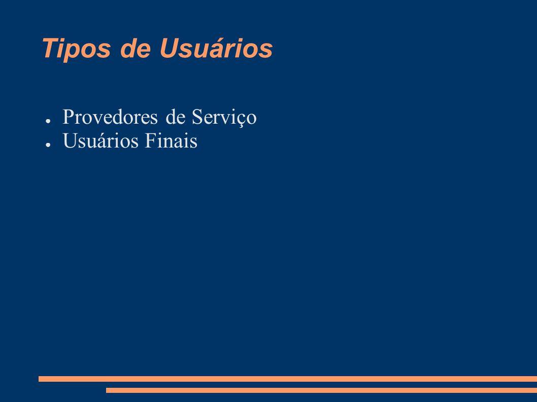 Tipos de Usuários Provedores de Serviço Usuários Finais
