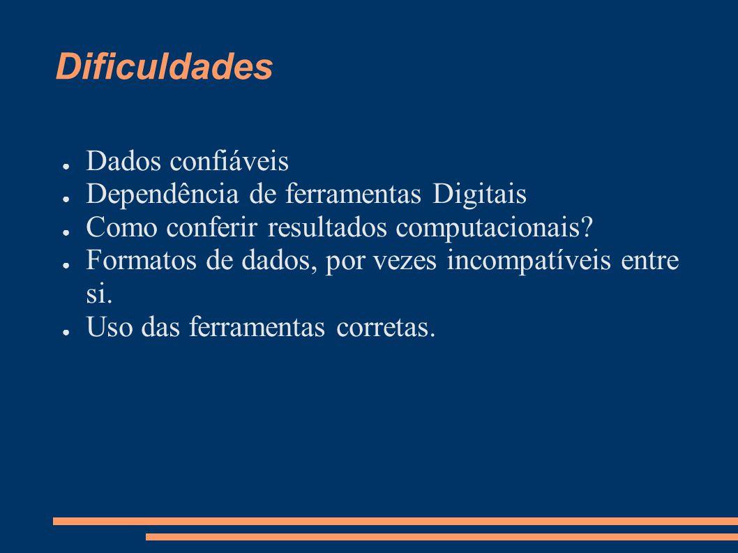 Dificuldades Dados confiáveis Dependência de ferramentas Digitais Como conferir resultados computacionais.