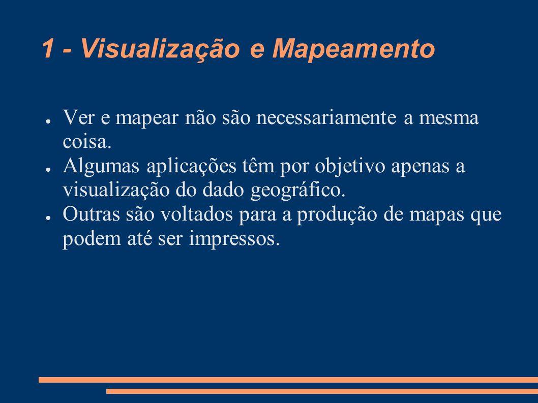 1 - Visualização e Mapeamento Ver e mapear não são necessariamente a mesma coisa.