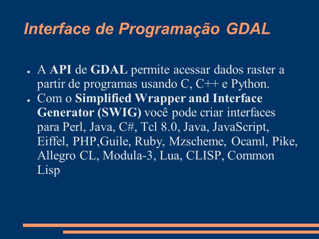 Interface de Programação GDAL A API de GDAL permite acessar dados raster a partir de programas usando C, C++ e Python.