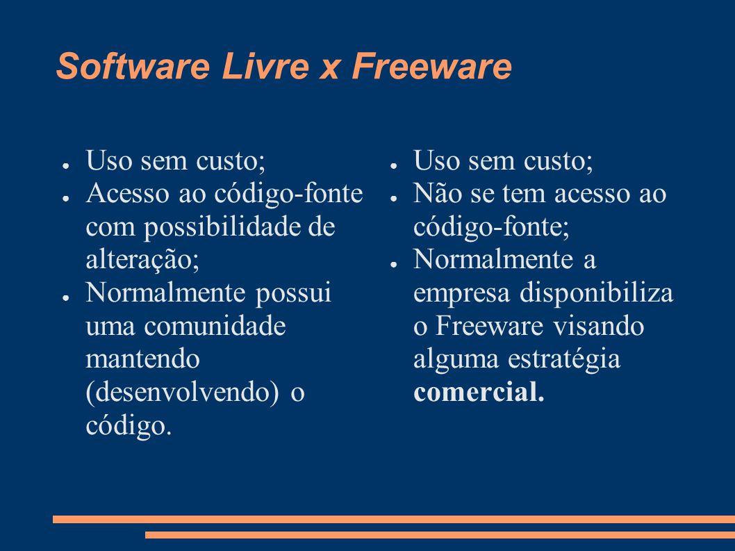 Software Livre x Freeware Uso sem custo; Acesso ao código-fonte com possibilidade de alteração; Normalmente possui uma comunidade mantendo (desenvolvendo) o código.