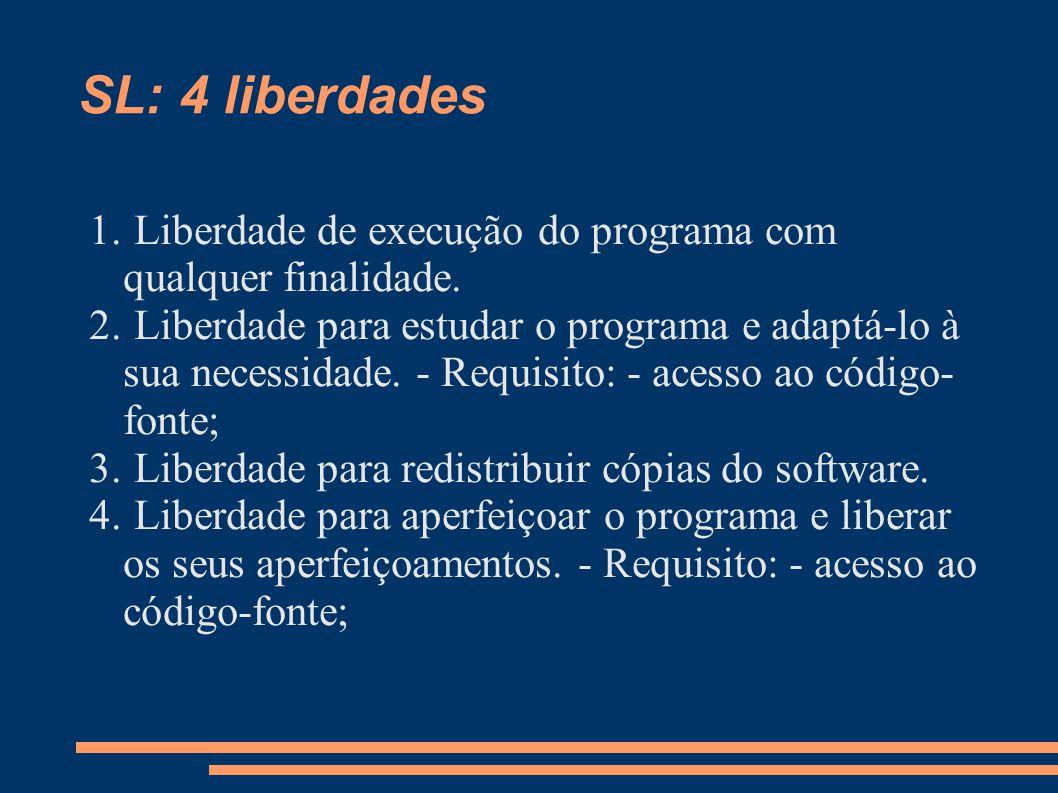 SL: 4 liberdades 1.Liberdade de execução do programa com qualquer finalidade.
