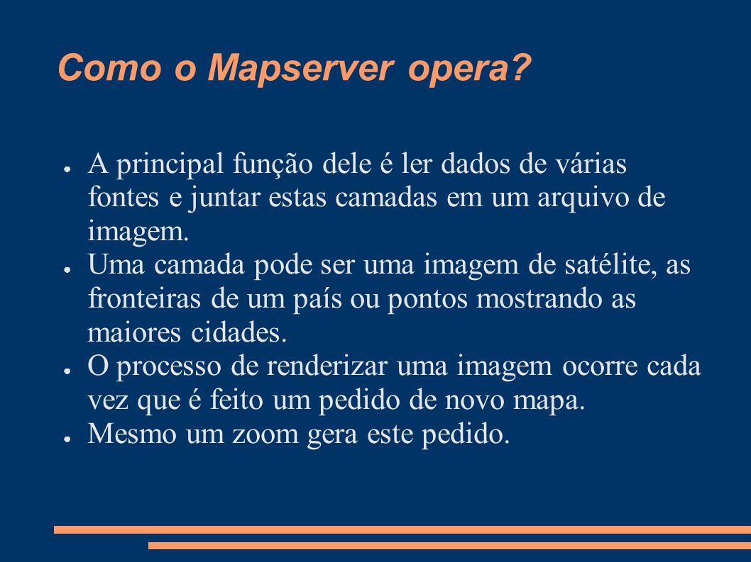 Como o Mapserver opera.