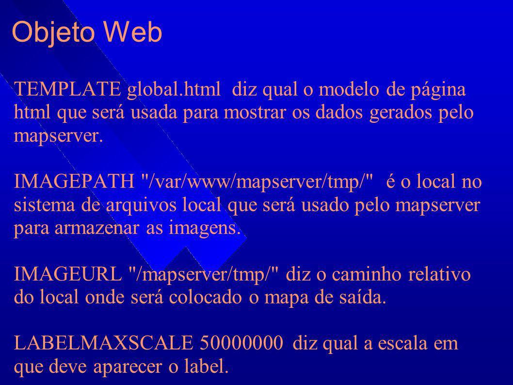 Objeto Web TEMPLATE global.html diz qual o modelo de página html que será usada para mostrar os dados gerados pelo mapserver. IMAGEPATH