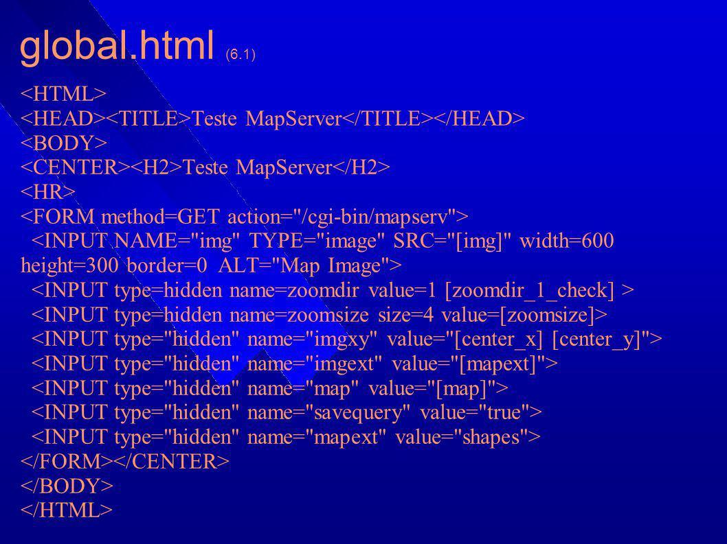 global.html (6.1) Teste MapServer Teste MapServer