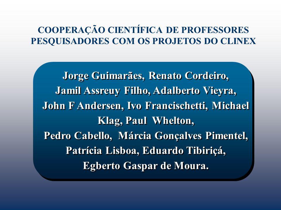 COOPERAÇÃO CIENTÍFICA DE PROFESSORES PESQUISADORES COM OS PROJETOS DO CLINEX Jorge Guimarães, Renato Cordeiro, Jamil Assreuy Filho, Adalberto Vieyra,