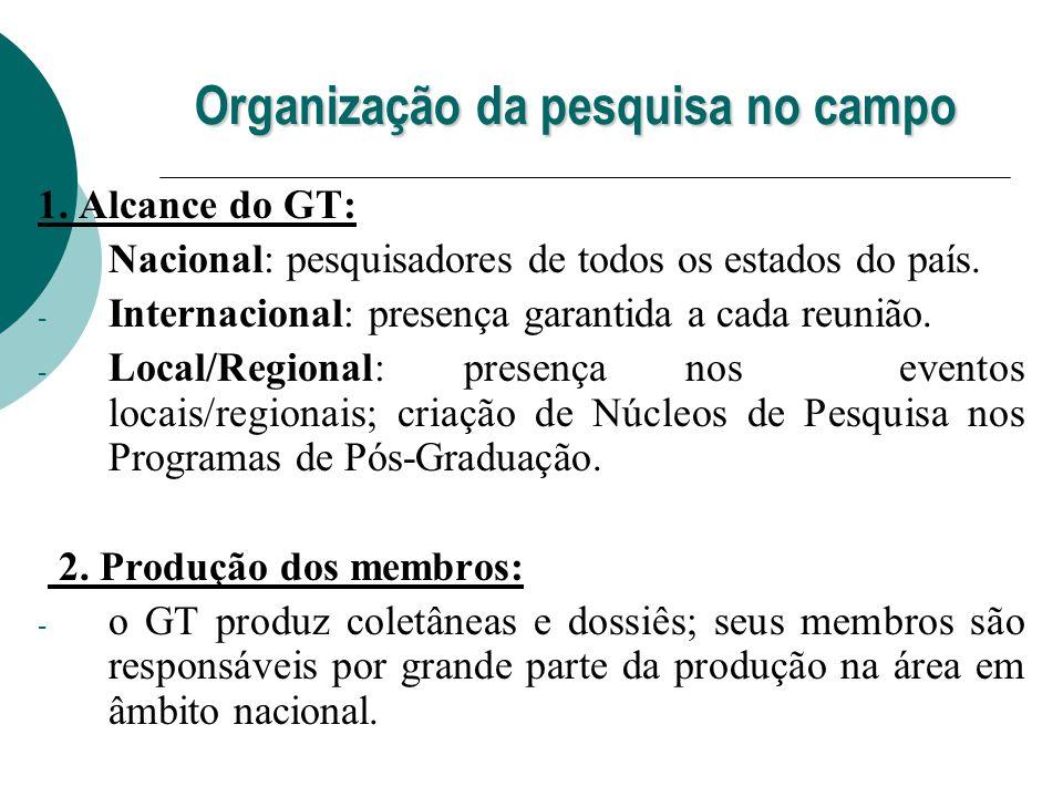 Organização da pesquisa no campo 1. Alcance do GT: - Nacional: pesquisadores de todos os estados do país. - Internacional: presença garantida a cada r