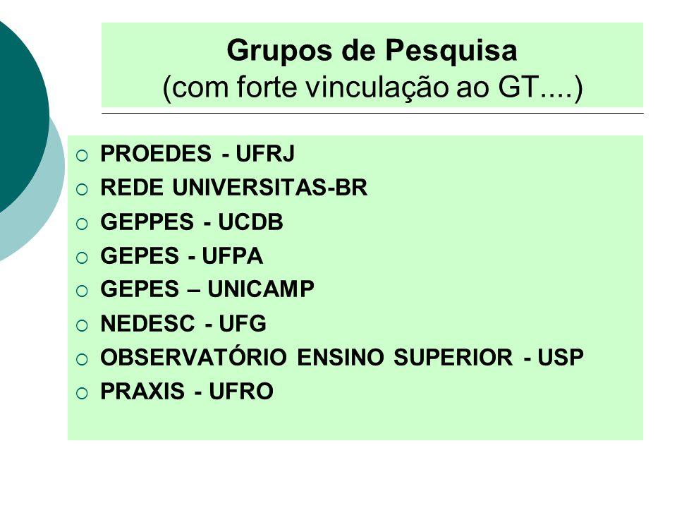 Grupos de Pesquisa (com forte vinculação ao GT....) PROEDES - UFRJ REDE UNIVERSITAS-BR GEPPES - UCDB GEPES - UFPA GEPES – UNICAMP NEDESC - UFG OBSERVATÓRIO ENSINO SUPERIOR - USP PRAXIS - UFRO