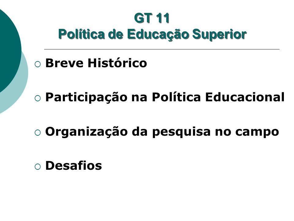 GT 11 Política de Educação Superior Breve Histórico Participação na Política Educacional Organização da pesquisa no campo Desafios