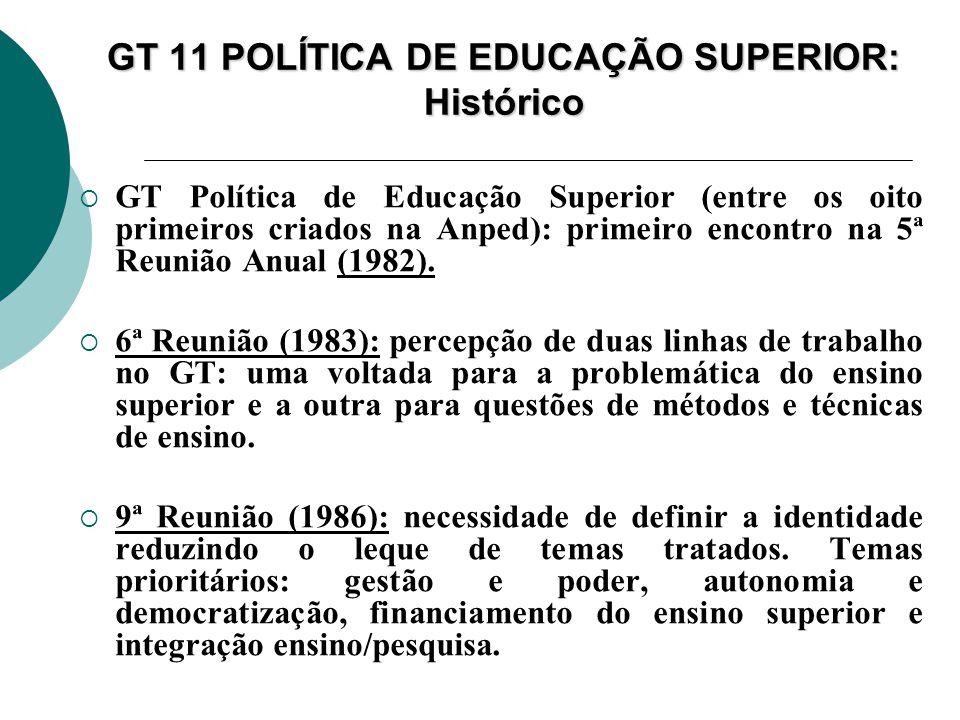 GT 11 POLÍTICA DE EDUCAÇÃO SUPERIOR: Histórico GT Política de Educação Superior (entre os oito primeiros criados na Anped): primeiro encontro na 5ª Reunião Anual (1982).