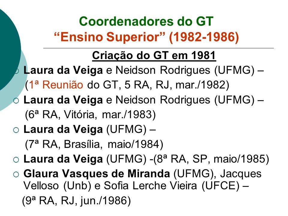 Coordenadores do GT Ensino Superior (1982-1986) Criação do GT em 1981 Laura da Veiga e Neidson Rodrigues (UFMG) – (1ª Reunião do GT, 5 RA, RJ, mar./1982) Laura da Veiga e Neidson Rodrigues (UFMG) – (6ª RA, Vitória, mar./1983) Laura da Veiga (UFMG) – (7ª RA, Brasília, maio/1984) Laura da Veiga (UFMG) -(8ª RA, SP, maio/1985) Glaura Vasques de Miranda (UFMG), Jacques Velloso (Unb) e Sofia Lerche Vieira (UFCE) – (9ª RA, RJ, jun./1986)
