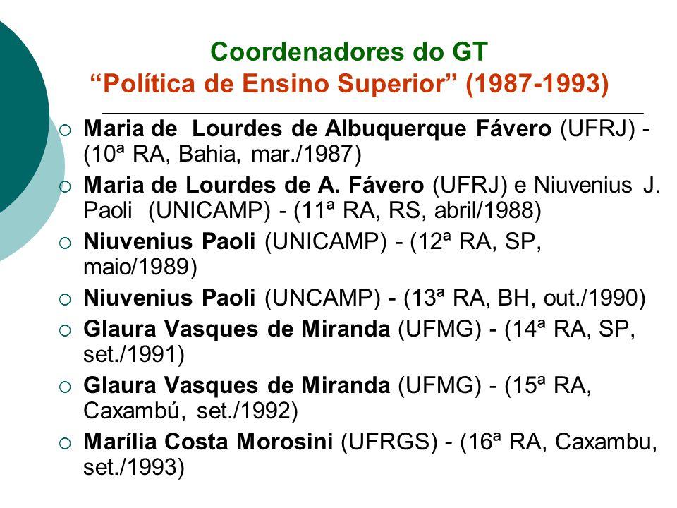 Coordenadores do GT Política de Ensino Superior (1987-1993) Maria de Lourdes de Albuquerque Fávero (UFRJ) - (10ª RA, Bahia, mar./1987) Maria de Lourde