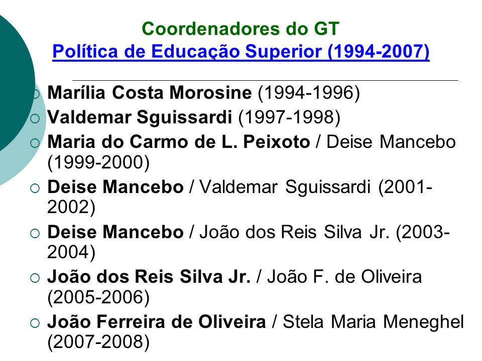 Coordenadores do GT Política de Educação Superior (1994-2007) Marília Costa Morosine (1994-1996) Valdemar Sguissardi (1997-1998) Maria do Carmo de L.