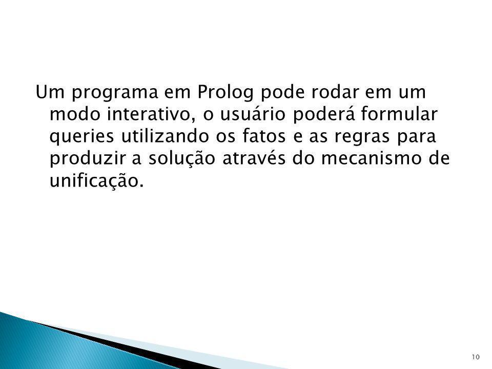 Um programa em Prolog pode rodar em um modo interativo, o usuário poderá formular queries utilizando os fatos e as regras para produzir a solução atra