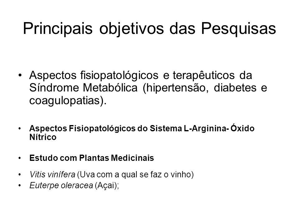 Principais objetivos das Pesquisas Aspectos fisiopatológicos e terapêuticos da Síndrome Metabólica (hipertensão, diabetes e coagulopatias). Aspectos F