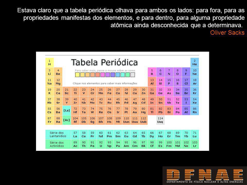 Estava claro que a tabela periódica olhava para ambos os lados: para fora, para as propriedades manifestas dos elementos, e para dentro, para alguma p