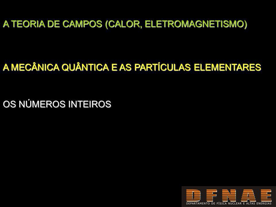 A MECÂNICA QUÂNTICA E AS PARTÍCULAS ELEMENTARES OS NÚMEROS INTEIROS A TEORIA DE CAMPOS (CALOR, ELETROMAGNETISMO)