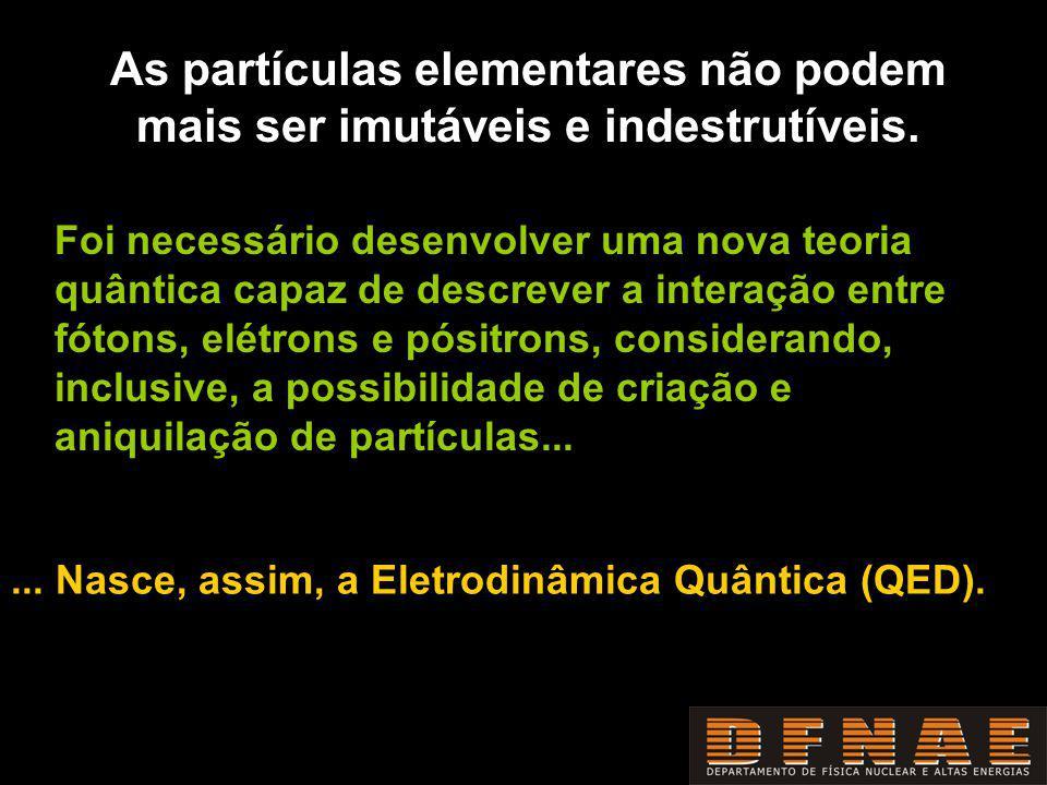 As partículas elementares não podem mais ser imutáveis e indestrutíveis. Foi necessário desenvolver uma nova teoria quântica capaz de descrever a inte