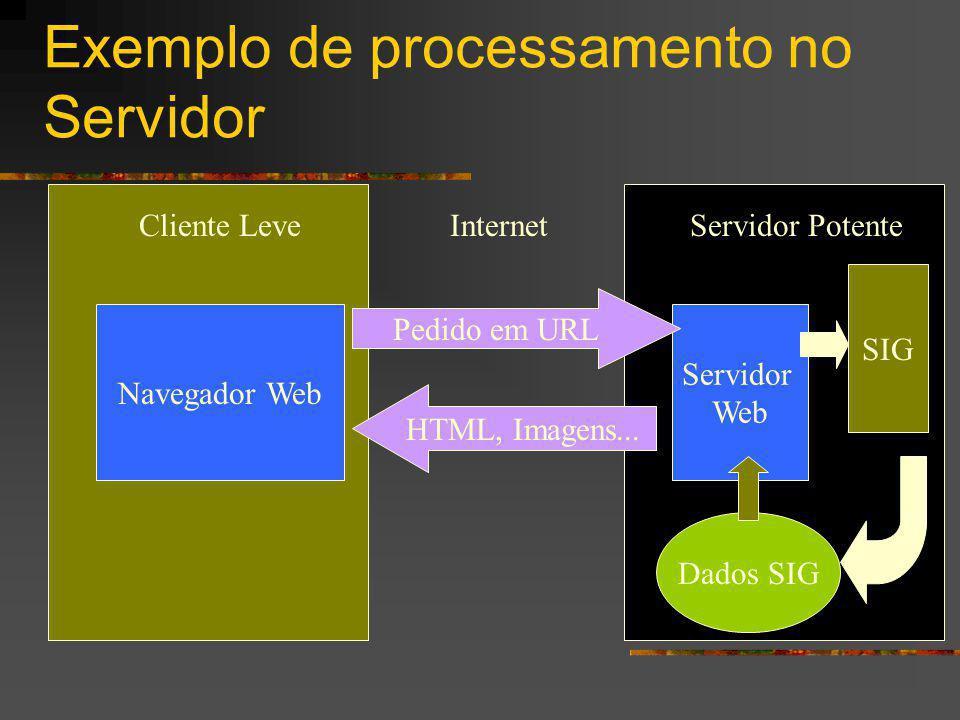 Exemplo de processamento no Servidor Cliente Leve Navegador Web Servidor Potente Servidor Web Dados SIG Pedido em URL HTML, Imagens... Internet SIG
