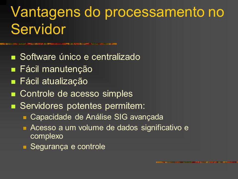 Vantagens do processamento no Servidor Software único e centralizado Fácil manutenção Fácil atualização Controle de acesso simples Servidores potentes permitem: Capacidade de Análise SIG avançada Acesso a um volume de dados significativo e complexo Segurança e controle