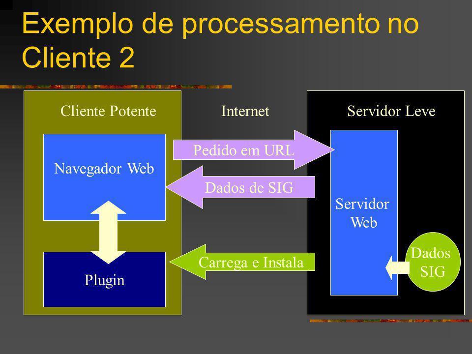Exemplo de processamento no Cliente 2 Cliente Potente Navegador Web Servidor Leve Servidor Web Dados SIG Pedido em URL Dados de SIG Internet Plugin Carrega e Instala