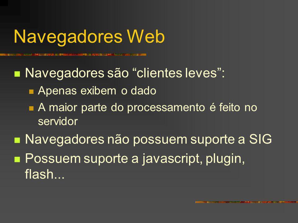 Navegadores Web Navegadores são clientes leves: Apenas exibem o dado A maior parte do processamento é feito no servidor Navegadores não possuem suporte a SIG Possuem suporte a javascript, plugin, flash...