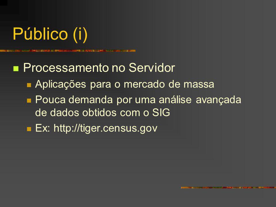 Público (i) Processamento no Servidor Aplicações para o mercado de massa Pouca demanda por uma análise avançada de dados obtidos com o SIG Ex: http://tiger.census.gov