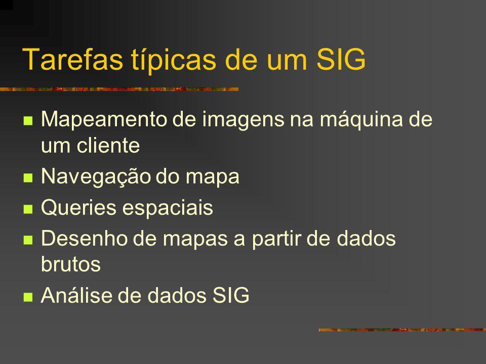 Tarefas típicas de um SIG Mapeamento de imagens na máquina de um cliente Navegação do mapa Queries espaciais Desenho de mapas a partir de dados brutos Análise de dados SIG