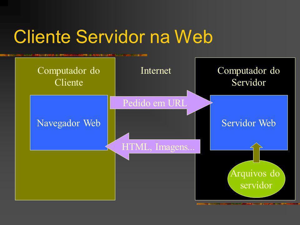 Cliente Servidor na Web Computador do Cliente Navegador Web Computador do Servidor Servidor Web Arquivos do servidor Pedido em URL HTML, Imagens... In