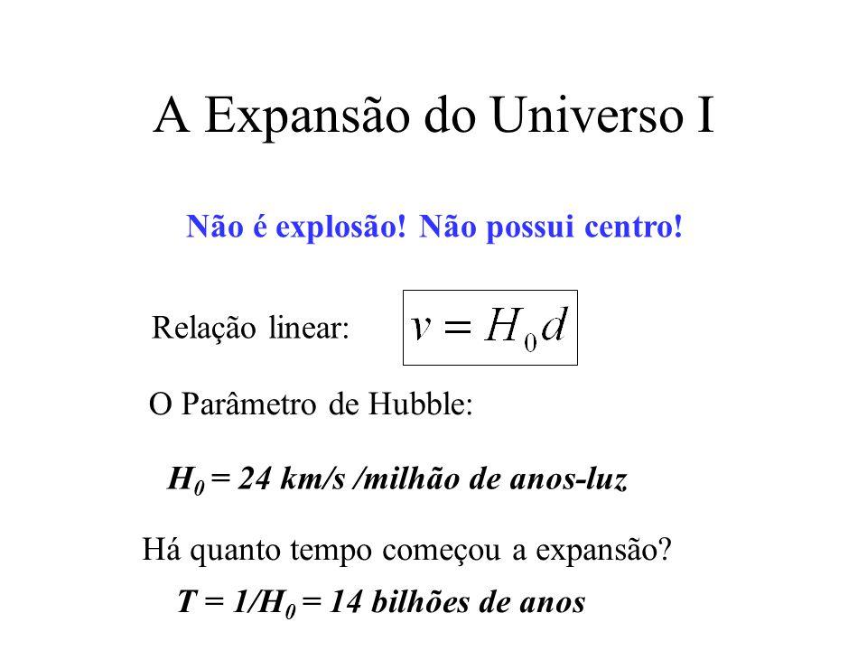 A Expansão do Universo I Não é explosão! Não possui centro! Relação linear: O Parâmetro de Hubble: H 0 = 24 km/s /milhão de anos-luz Há quanto tempo c